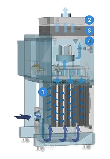 画像:粒子捕集の構造と特徴(イメージ図)