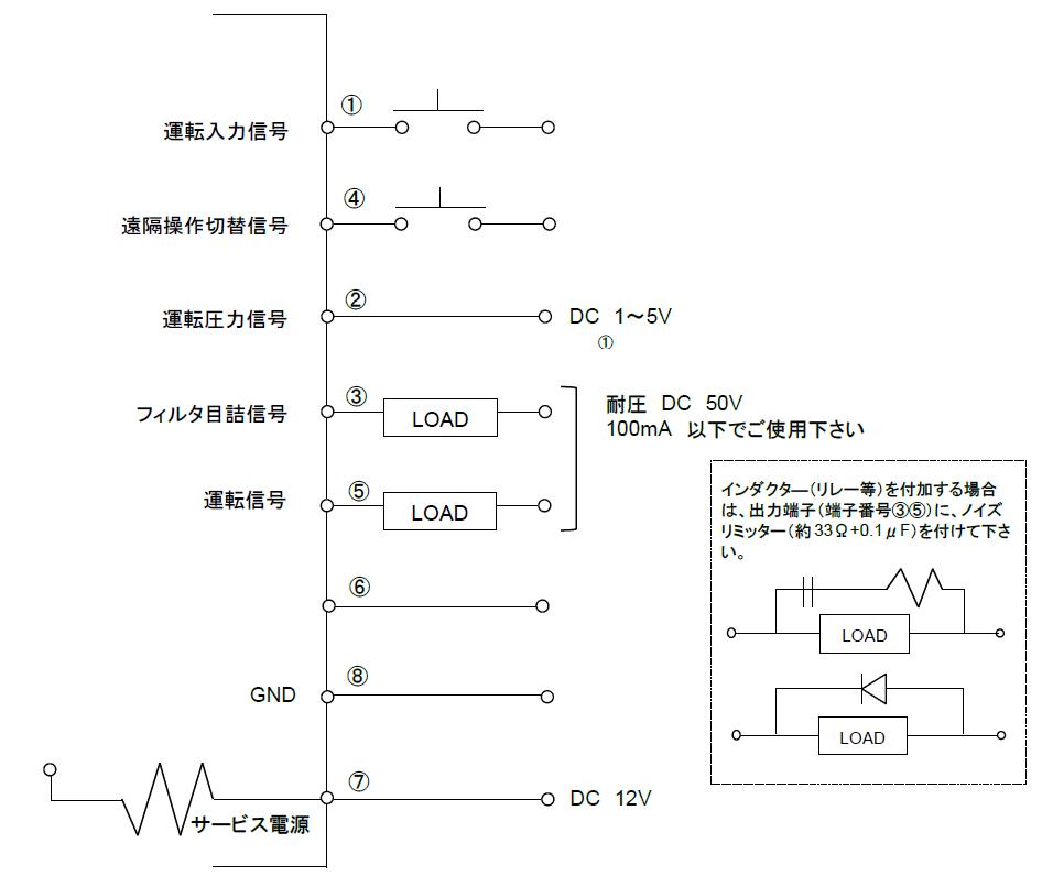 CHV-030AD-HC-V1