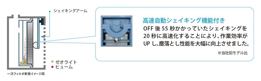 画像:塵落とし機能【振動式】(イメージ図)